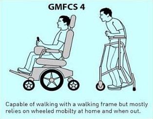 GMFCS 4